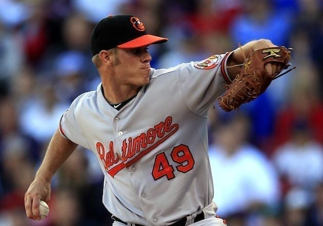 The 2017 Orioles Rotation?