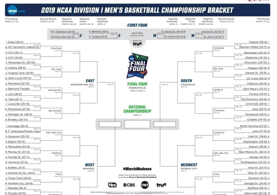 2019 NCAA Tournament: Reviewing The Bracket