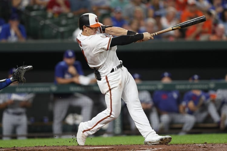 For The Orioles, the 2020 season won't be a repeat of 2019