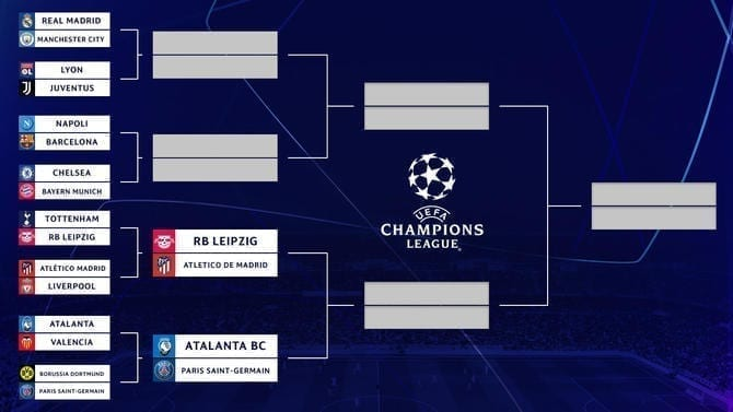 UEFA Champions League – The Final Stretch