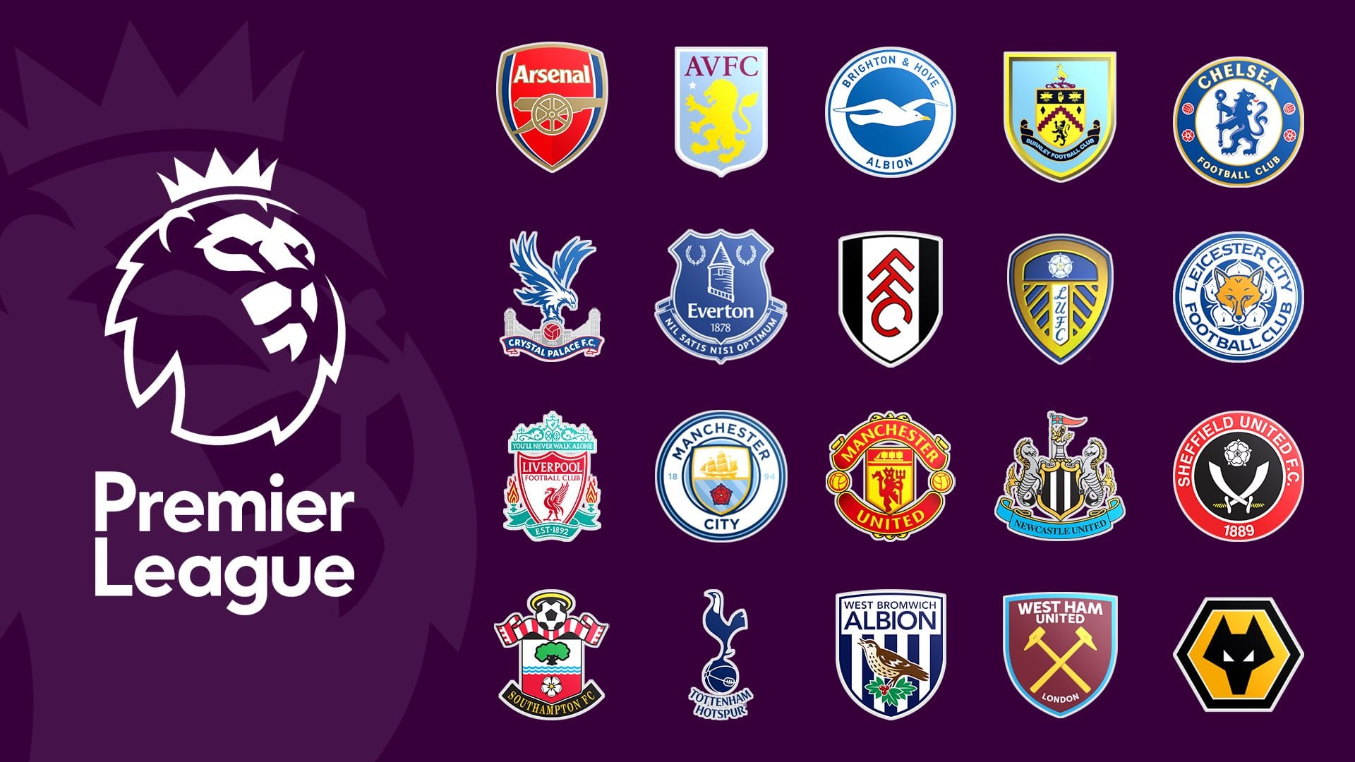 English Premier League 2020 2021 Preview Baltimore Sports And Life