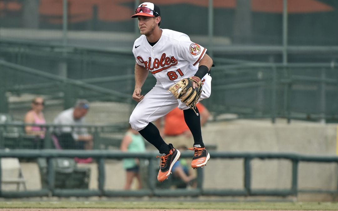 How Rylan Bannon Could Help the 2021 Orioles
