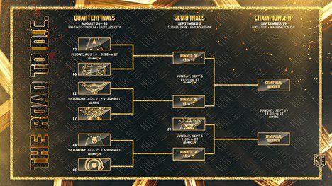 PLL Quarterfinals Preview