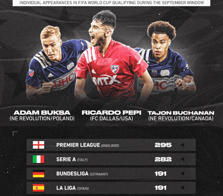MLS – Run to the Playoffs